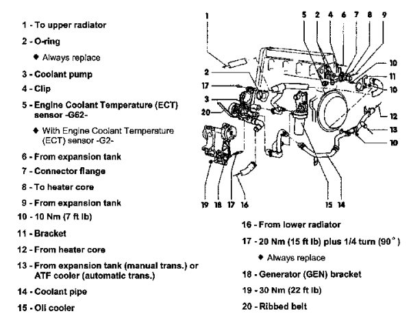 how to 2 0 thermostat and coolant flush rh faculty ccp edu 2012 vw gti engine diagram mk6 gti engine diagram