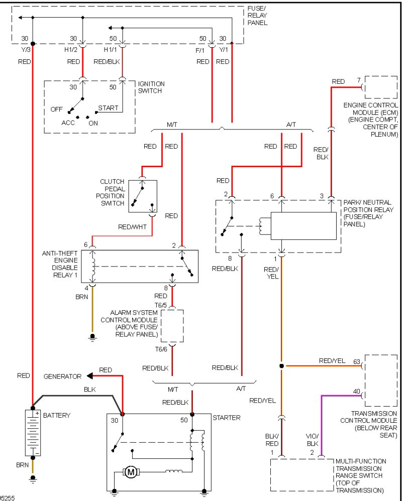 Starter Switch Diagram : Small engine ignition switch wiring diagram get free