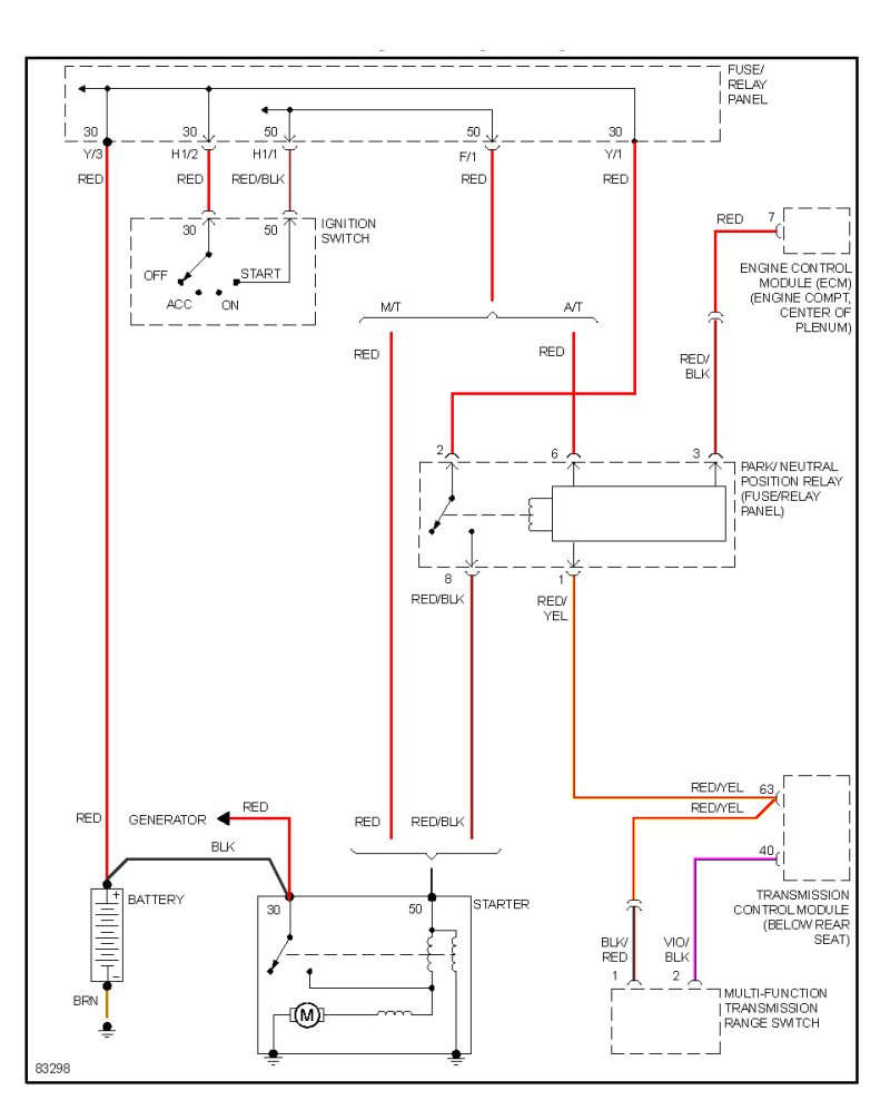 starter mkiii no crank diagnosis vw starter wiring diagram at fashall.co